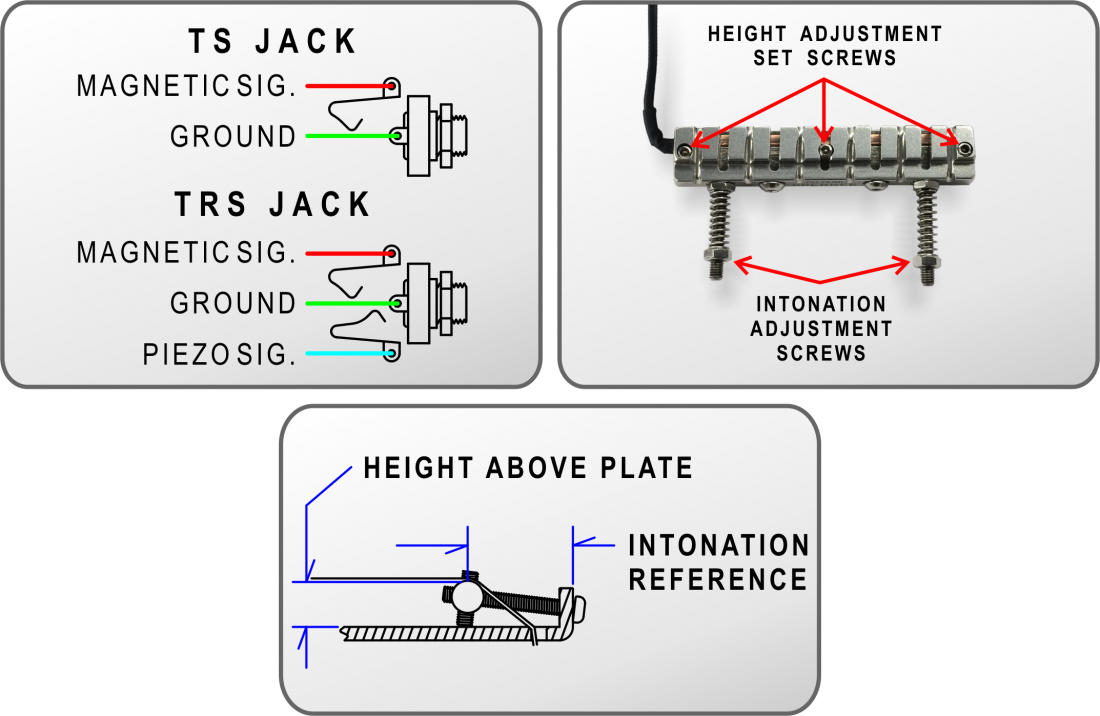 "the piezo pickup's ground connection must be connected to the jack's  ""sleeve"" connection for installation on instruments with non-metallic  bridges,"